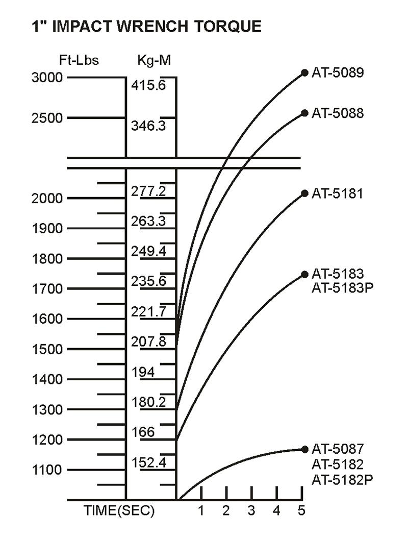 views/proimages/pd-en/PIC-1980/02_Mechanism/P2_Mechanism-7.jpg